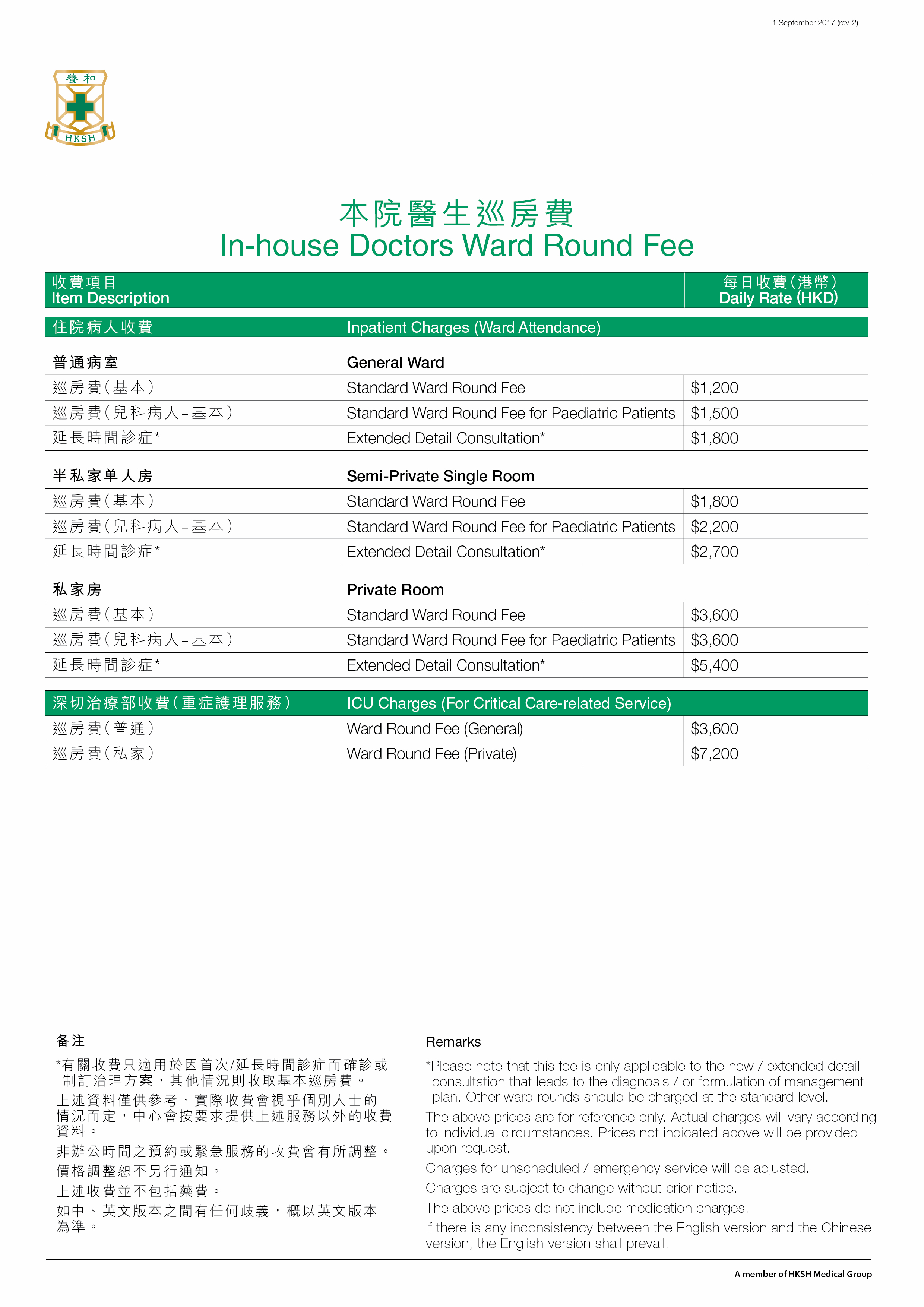 In-house Doctors Ward Round Fee